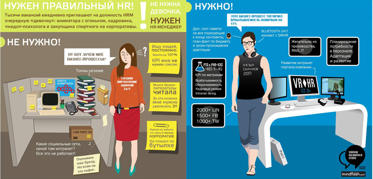 featured147 Нужен HRD|HRG для HWSW компаниисупервакансия Вакансии PR